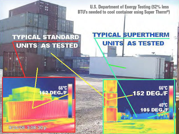 U.S. Department of Energy Testing (52% less BTU's needed to cool container using Super Therm®)